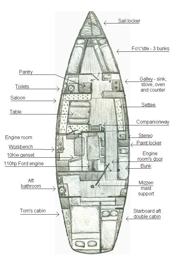 plan inside